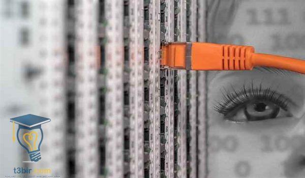 بحث عن شبكات الحاسب الالي وانواعها