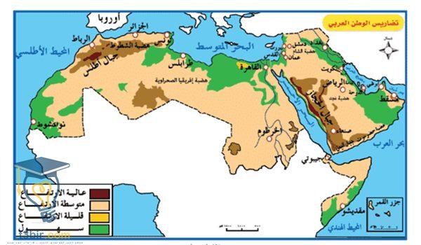 تضاريس الوطن العربى