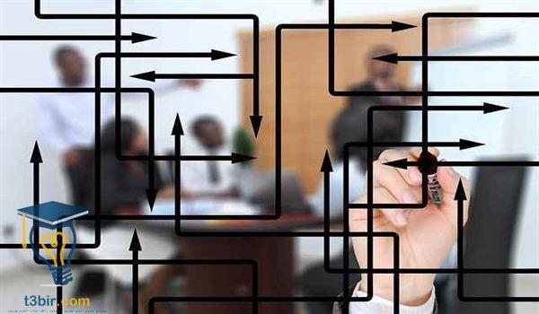 بحث عن التنظيم الاداري