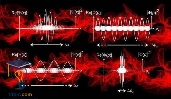 بحث عن الفيزياء الحديثة