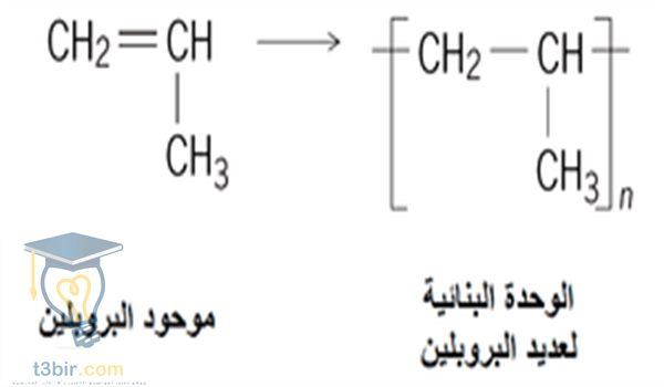 بحث عن البوليمرات في الكيمياء