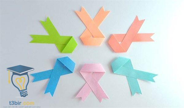 بحث كامل عن سرطان الثدي مع المراجع