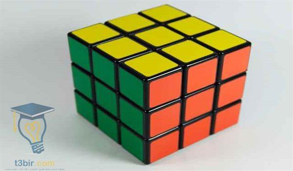 بحث رياضيات عن المعين والمربع