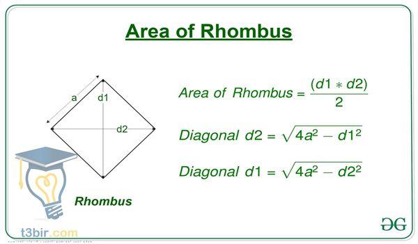 بحث عن المعين والمربع في الرياضيات