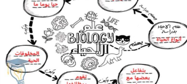 بحث عن علم الأحياء pdf مع المراجع